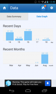 Data usage snapshot